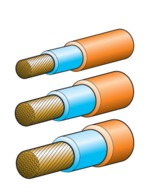 Double Insulated Welding Cable As Above-250*(355)